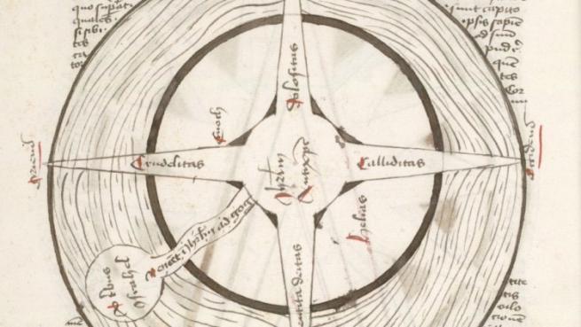 Uno de los mapas de este apocalíptico documento del siglo XV