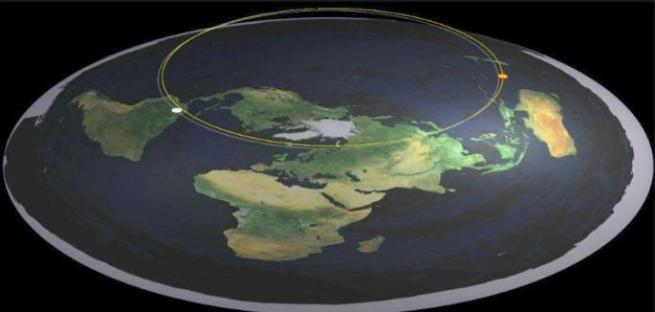 Resultado de imagen para planeta tierra plana